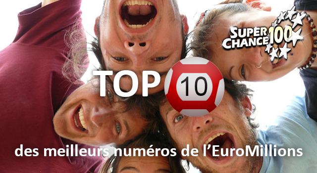 Top 10 des meilleurs numéros de l'Euro Millions.
