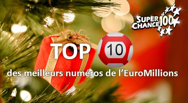 Top 10 des meilleurs numéros de l'Euro Millions du mois de décembre.