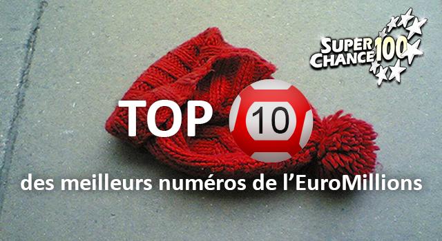 Top 10 des meilleurs numéros de l'Euro Millions du mois de février.