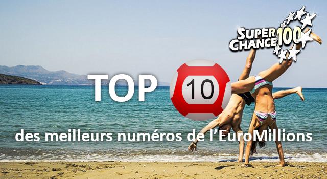 Les statistiques de l'Euro Millions pour le mois de juin.