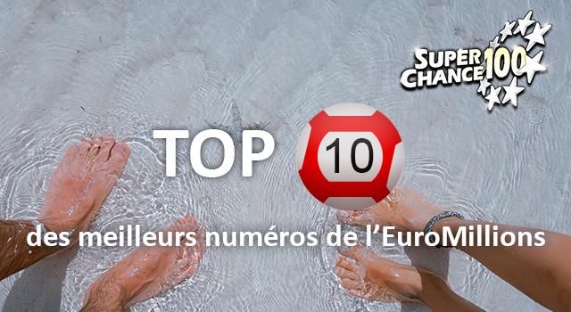 Top 10 des meilleurs numéros de l'Euro Millions du mois d'août.