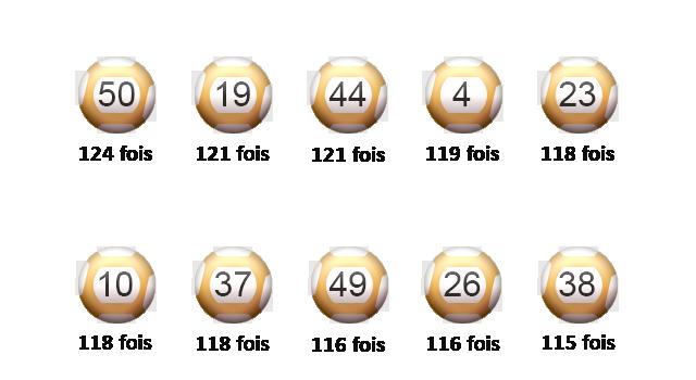 les-boules-de-la-chance-oct2