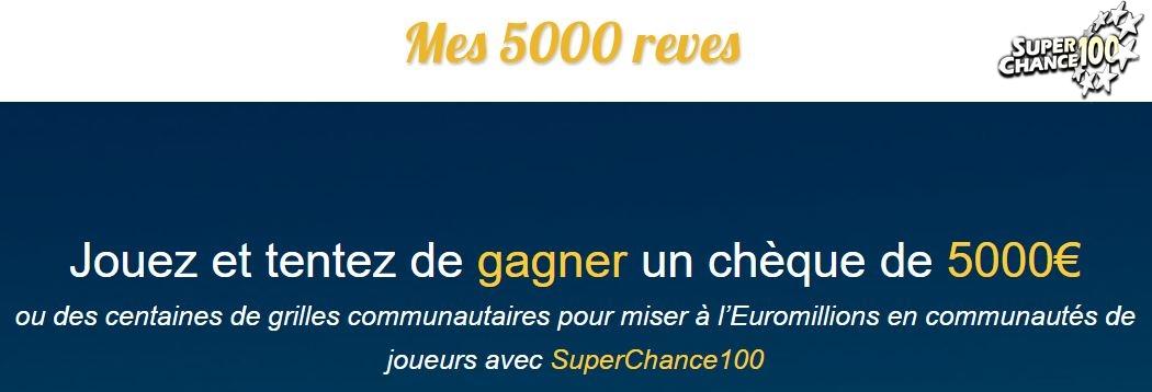 Page d'accueil de Mes 5000 rêves.