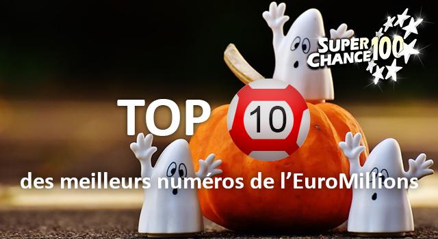 Top 10 des meilleurs numéros de l'Euro Millions du mois d'octobre.