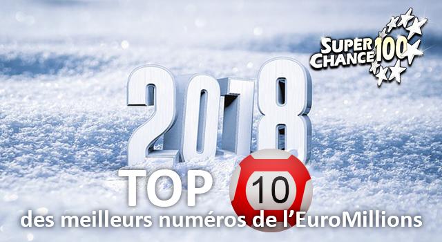Top 10 des meilleurs numéros de l'Euro Millions de janvier.