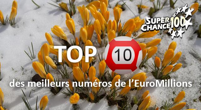 Top 10 des meilleurs numéros de l'Euro Millions de mars.