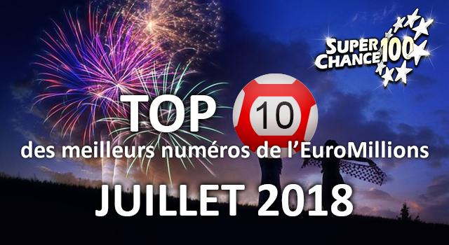 Top 10 des meilleurs numéros de l'EuroMillions en juillet.