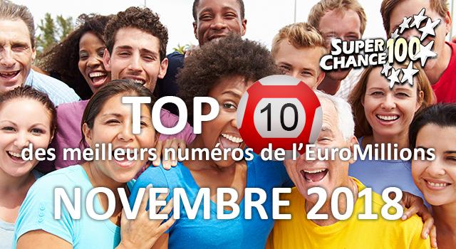 Notre analyse des résultats de l'EuroMillions du mois de Novembre.