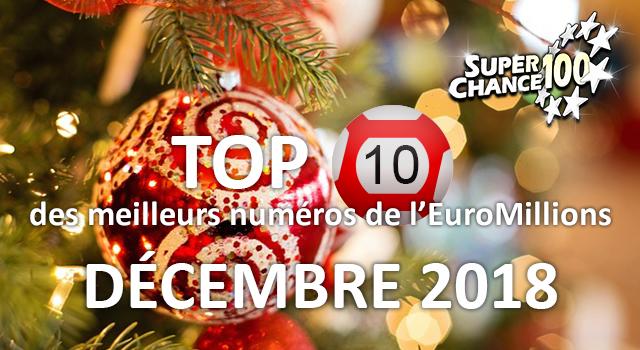 Les meilleurs résultats EuroMillions de décembre.