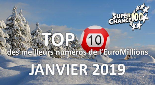 Le top 10 de janvier 2019.