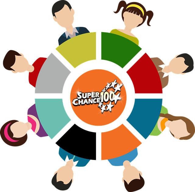 Groupe de personnes participant à la loterie SuperChance100 pour gagner des grilles d'Euro Millions.