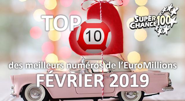 Les numéros en forme de l'EuroMillions en février.