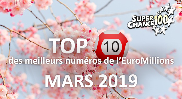 Les résultats EuroMillions avec SuperChance100 en mars.