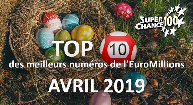 Les résultats de l'EuroMillions par SuperChance100.