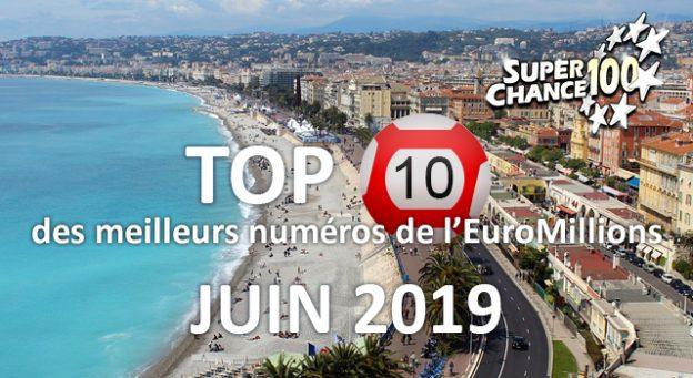 Résultats gagnants de l'euromillions.