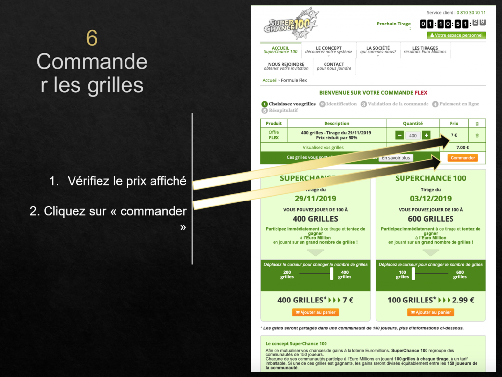 Explication du code promo sur le site SuperChance100.