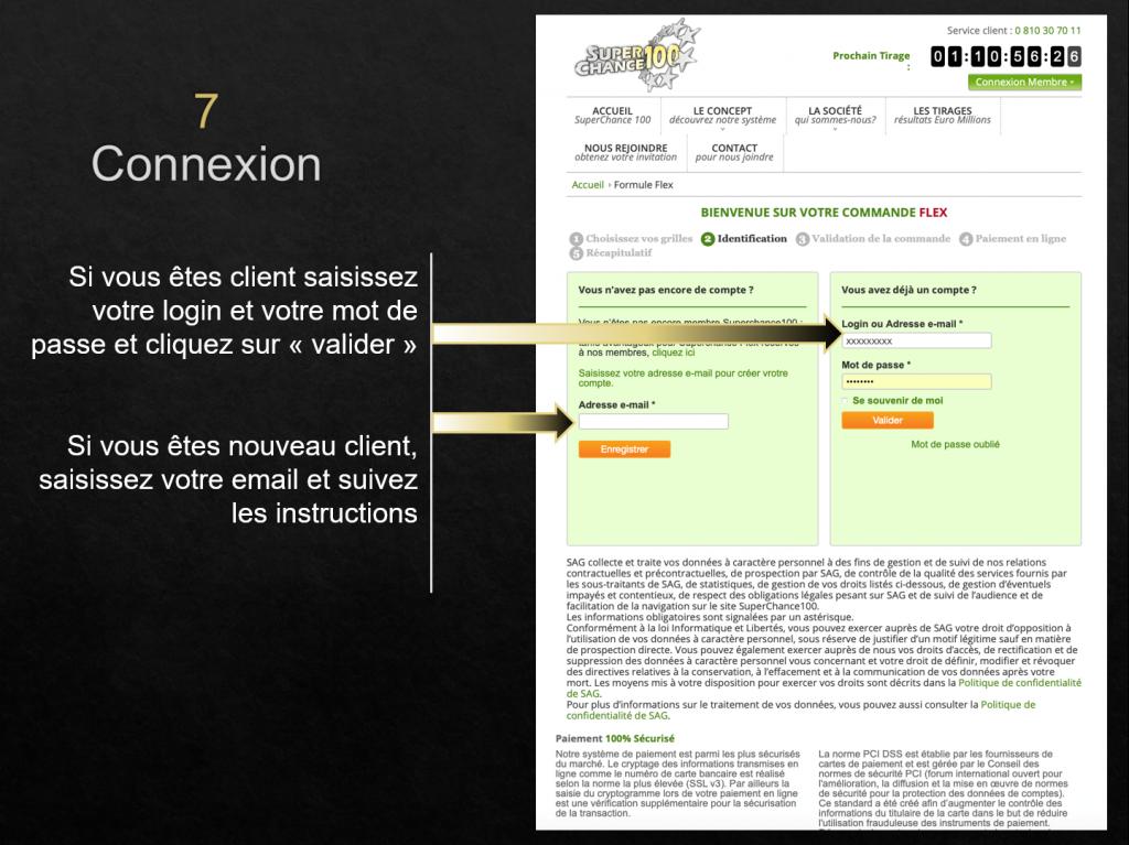Processus d'enregistrement d'un code promo pour des grilles d'EuroMillions gratuites.