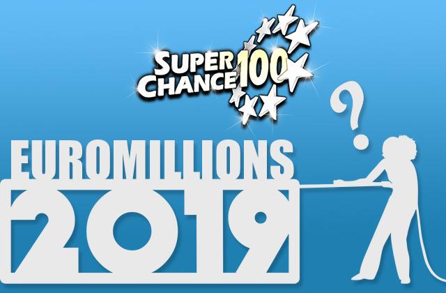 Retour sur les résultats EuroMillions de 2019.